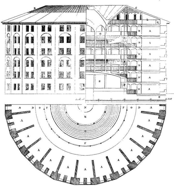 800px-Panopticon